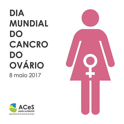Dia Mundial do Cancro do Ovário 2017