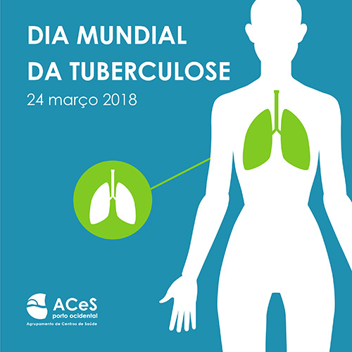 Dia Mundial da Tuberculose 2018