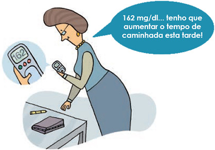 Diabetes: Auto-vigilância