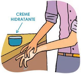 Eczema das Mãos. Dermatite de Contacto