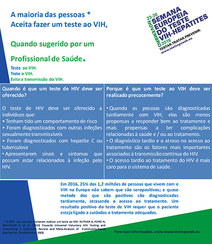 Semana Europeia do Teste VIH-Hepatites 2018