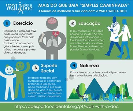 4 formas de melhoras a sua vida com o Walk With a Doc